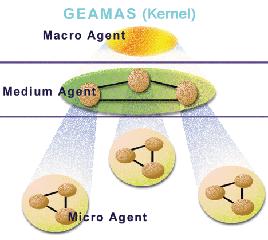 geamas